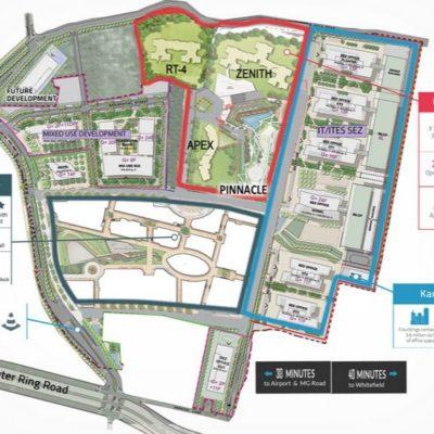 Karle Town Centre Master Plan